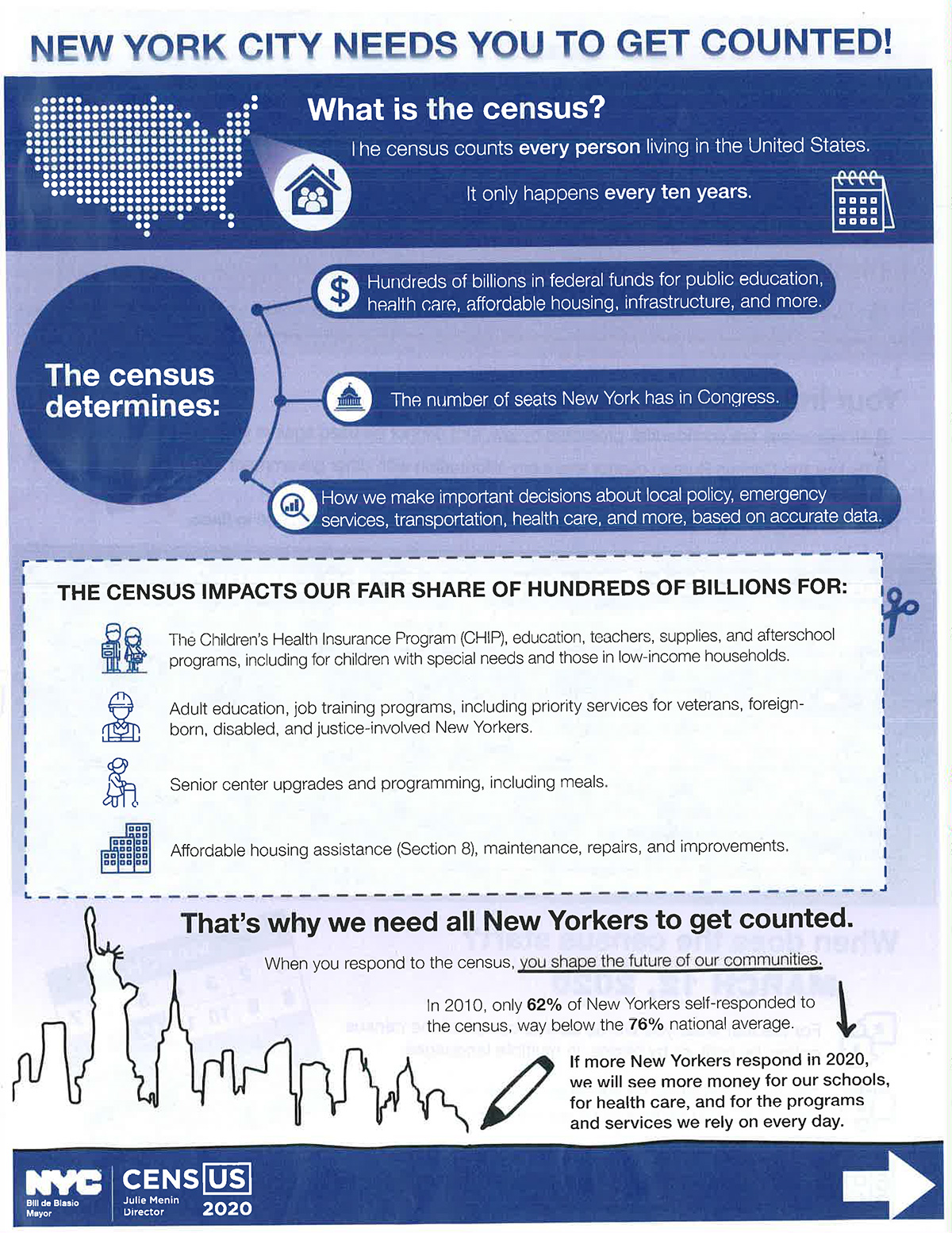 Census2020Flyer-Page2