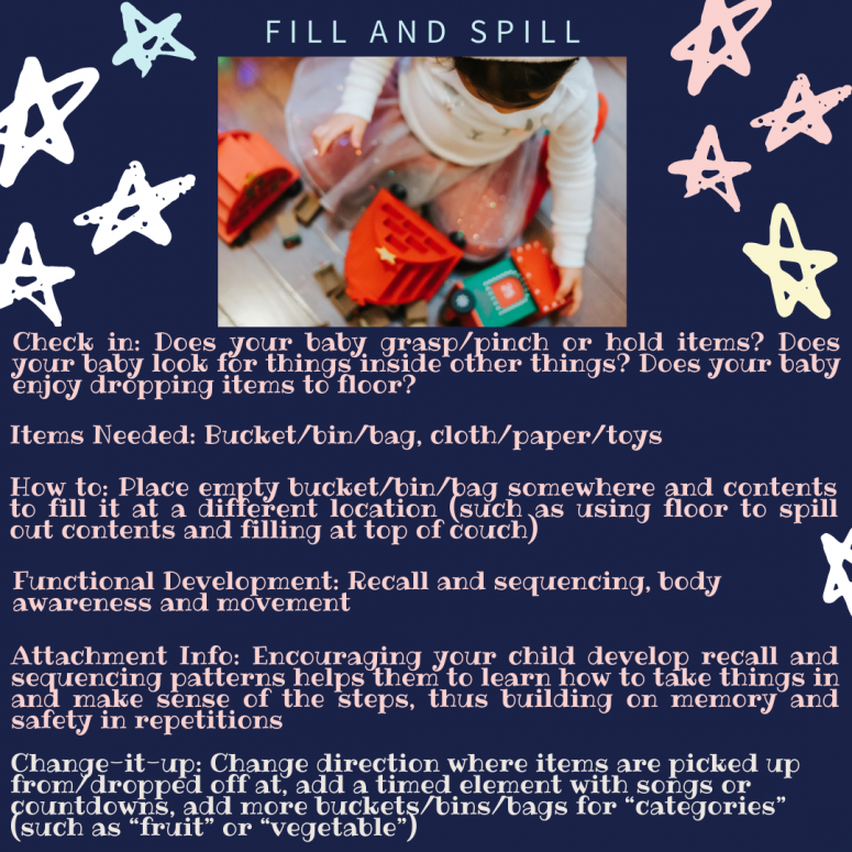 Fill and spill_final